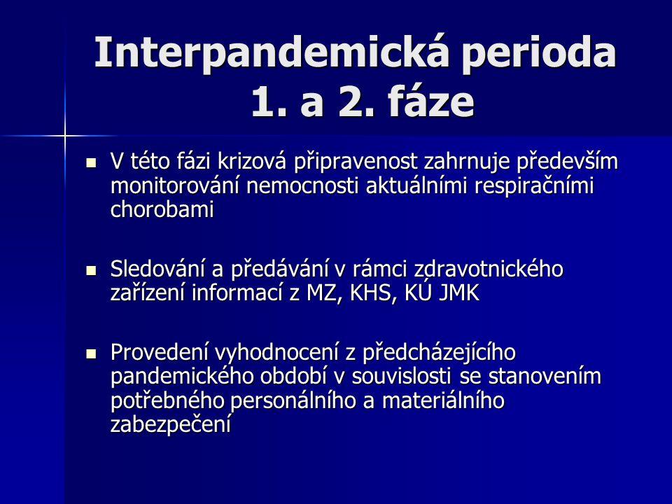 Interpandemická perioda 1. a 2. fáze V této fázi krizová připravenost zahrnuje především monitorování nemocnosti aktuálními respiračními chorobami V t