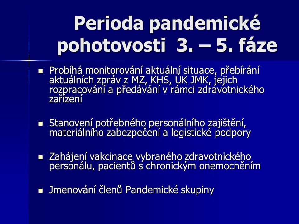 Perioda pandemické pohotovosti 3. – 5. fáze Probíhá monitorování aktuální situace, přebírání aktuálních zpráv z MZ, KHS, ÚK JMK, jejich rozpracování a