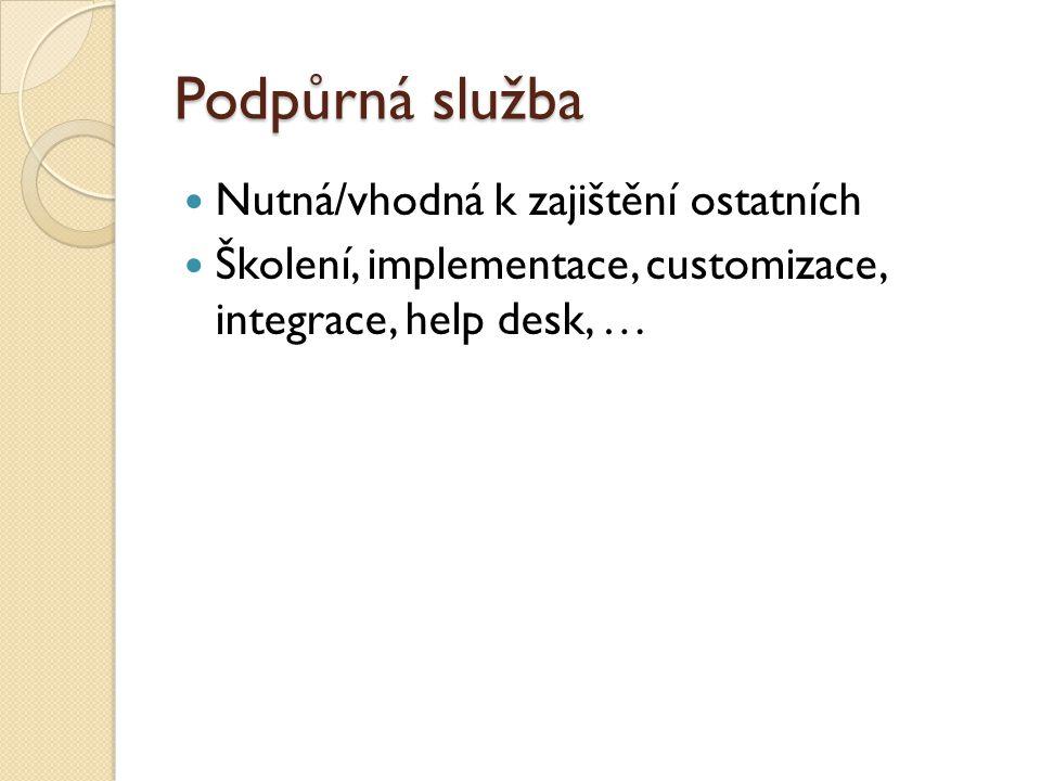Podpůrná služba Nutná/vhodná k zajištění ostatních Školení, implementace, customizace, integrace, help desk, …