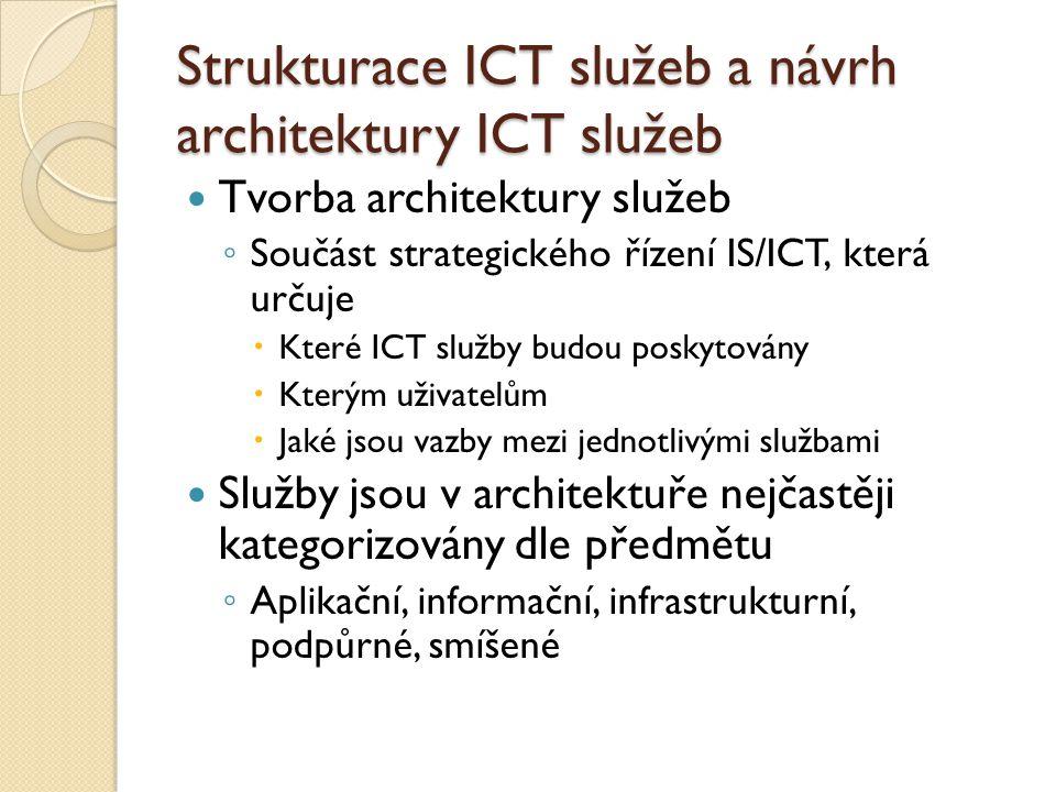 Strukturace ICT služeb a návrh architektury ICT služeb Tvorba architektury služeb ◦ Součást strategického řízení IS/ICT, která určuje  Které ICT služby budou poskytovány  Kterým uživatelům  Jaké jsou vazby mezi jednotlivými službami Služby jsou v architektuře nejčastěji kategorizovány dle předmětu ◦ Aplikační, informační, infrastrukturní, podpůrné, smíšené