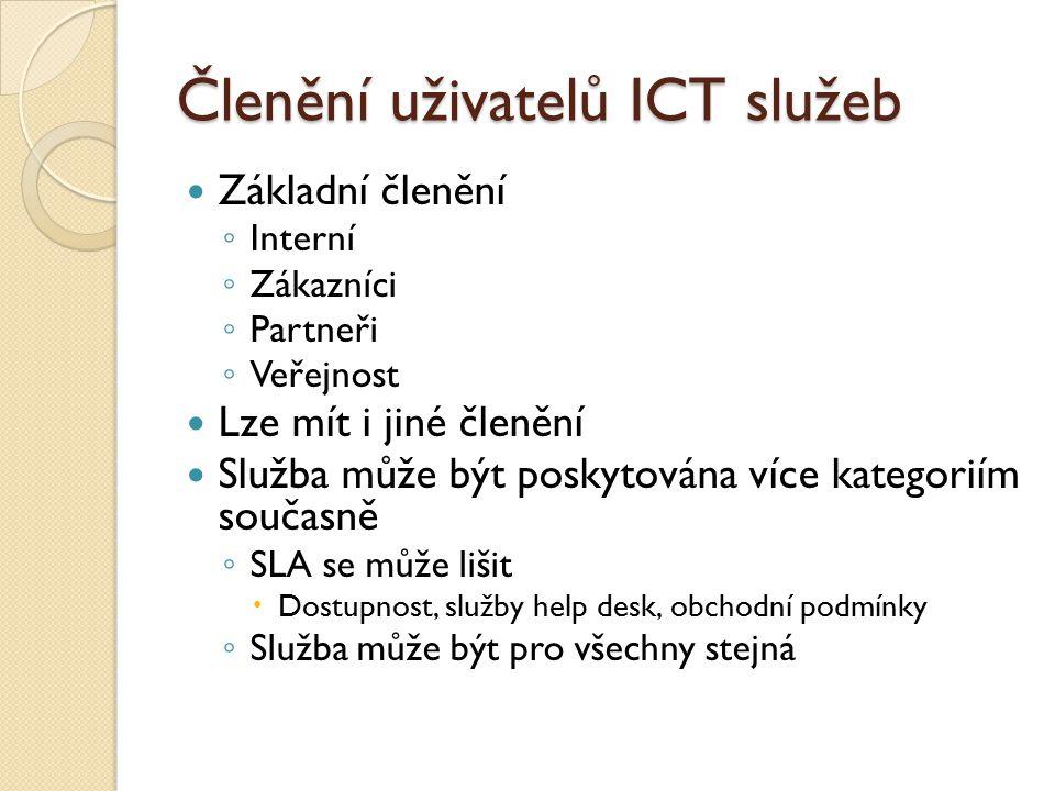 Členění uživatelů ICT služeb Základní členění ◦ Interní ◦ Zákazníci ◦ Partneři ◦ Veřejnost Lze mít i jiné členění Služba může být poskytována více kategoriím současně ◦ SLA se může lišit  Dostupnost, služby help desk, obchodní podmínky ◦ Služba může být pro všechny stejná