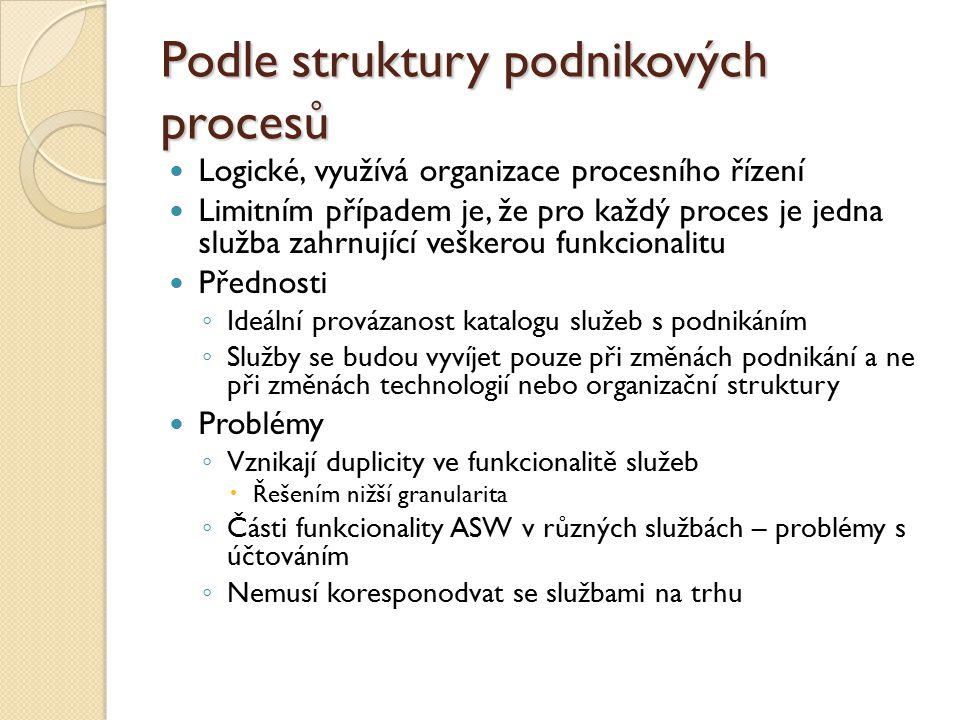 Podle struktury podnikových procesů Logické, využívá organizace procesního řízení Limitním případem je, že pro každý proces je jedna služba zahrnující veškerou funkcionalitu Přednosti ◦ Ideální provázanost katalogu služeb s podnikáním ◦ Služby se budou vyvíjet pouze při změnách podnikání a ne při změnách technologií nebo organizační struktury Problémy ◦ Vznikají duplicity ve funkcionalitě služeb  Řešením nižší granularita ◦ Části funkcionality ASW v různých službách – problémy s účtováním ◦ Nemusí koresponodvat se službami na trhu