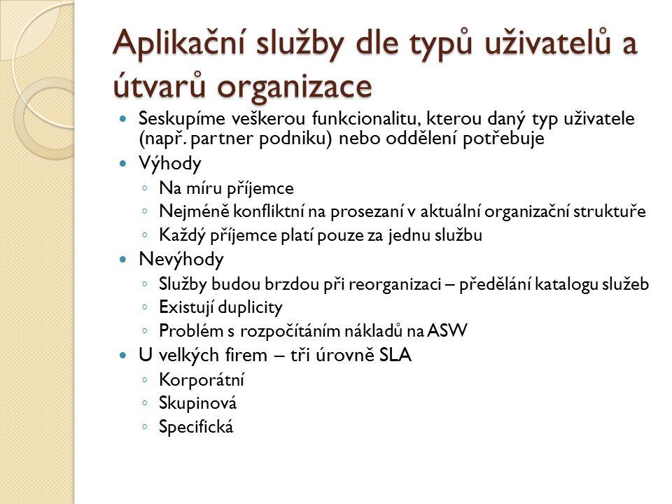 Aplikační služby dle typů uživatelů a útvarů organizace Seskupíme veškerou funkcionalitu, kterou daný typ uživatele (např.