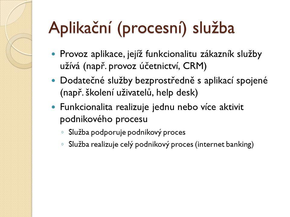 Infrastrukturní služba Provoz infrastruktury potřebné pro bezchybný chod aplikací Např.