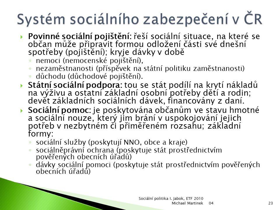  Povinné sociální pojištění: řeší sociální situace, na které se občan může připravit formou odložení části své dnešní spotřeby (pojištění); kryje dávky v době ◦ nemoci (nemocenské pojištění), ◦ nezaměstnanosti (příspěvek na státní politiku zaměstnanosti) ◦ důchodu (důchodové pojištění).