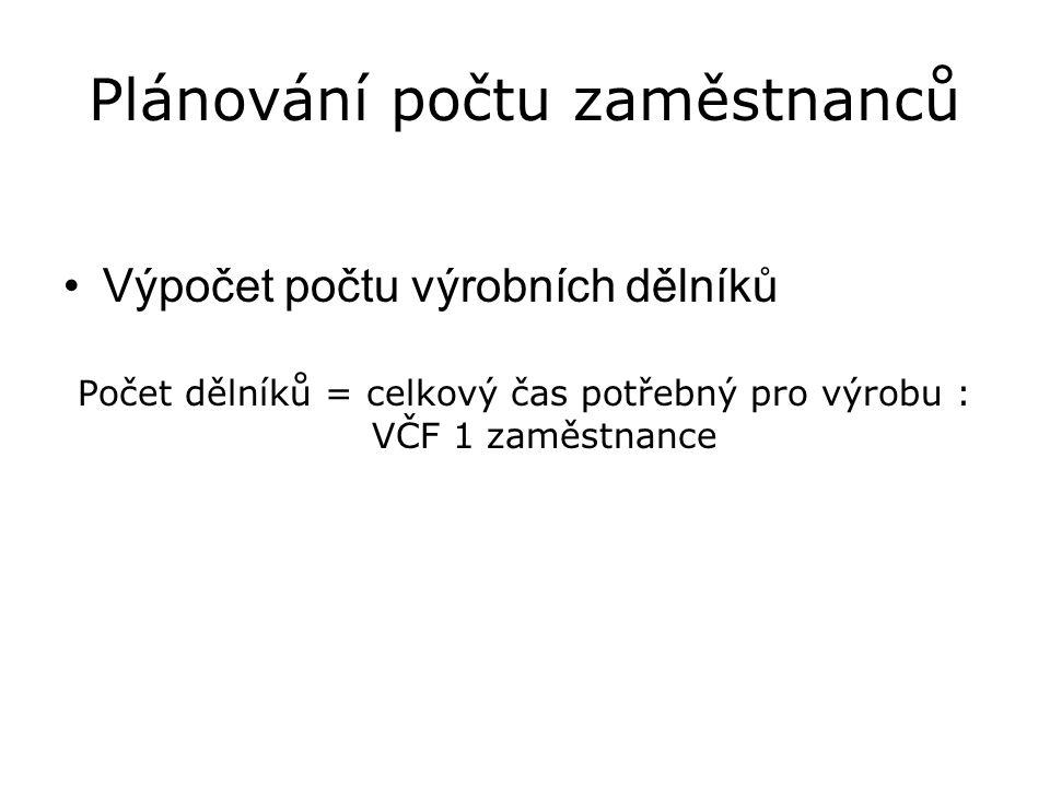 Plánování počtu zaměstnanců Výpočet počtu výrobních dělníků Počet dělníků = celkový čas potřebný pro výrobu : VČF 1 zaměstnance