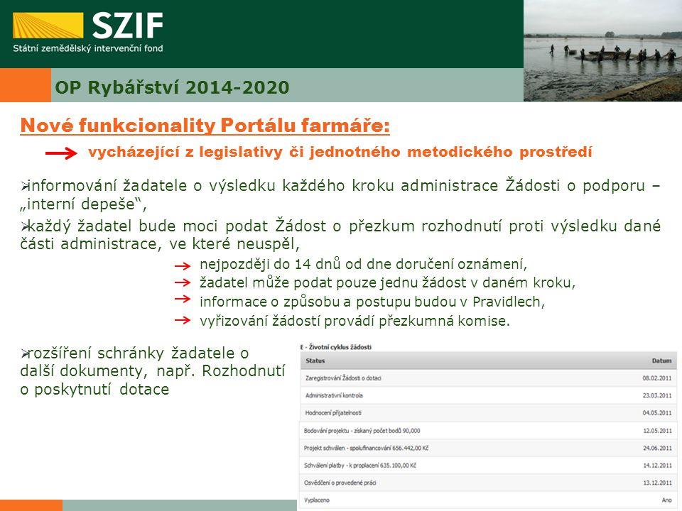 OP Rybářství 2014-2020 Základní schéma administrativního postupu OP Rybářství (bez hodnotící komise) :