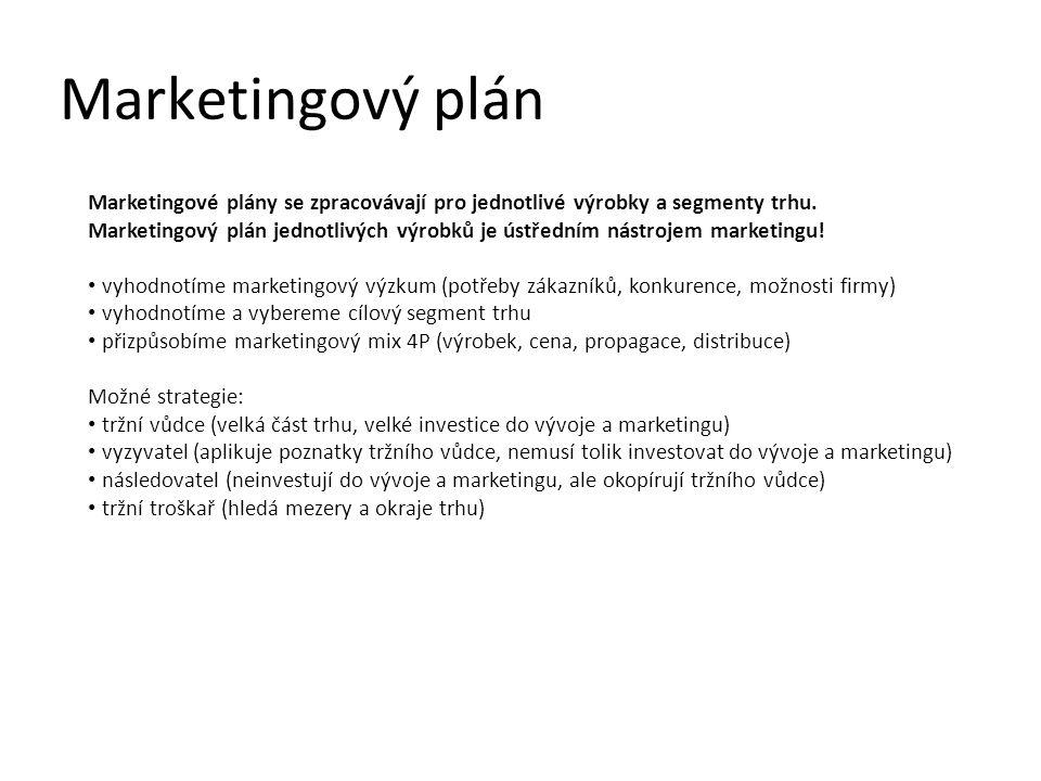 Marketingový plán Marketingové plány se zpracovávají pro jednotlivé výrobky a segmenty trhu.