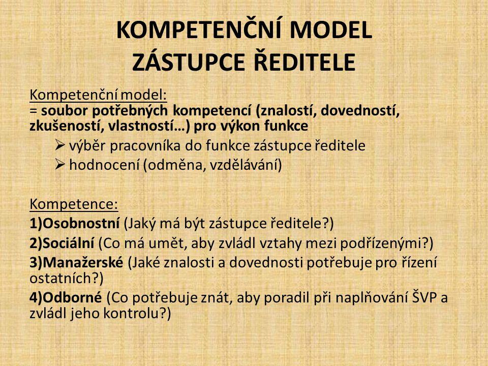 KOMPETENČNÍ MODEL ZÁSTUPCE ŘEDITELE Kompetenční model: = soubor potřebných kompetencí (znalostí, dovedností, zkušeností, vlastností…) pro výkon funkce