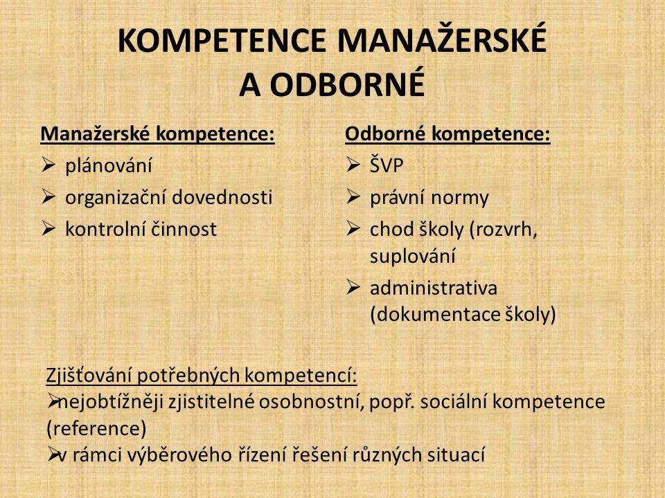 KOMPETENCE MANAŽERSKÉ A ODBORNÉ Manažerské kompetence:  plánování  organizační dovednosti  kontrolní činnost Odborné kompetence:  ŠVP  právní nor