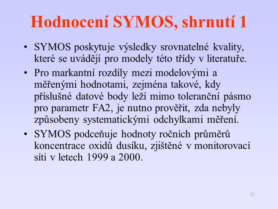 23 Hodnocení SYMOS, shrnutí 1 SYMOS poskytuje výsledky srovnatelné kvality, které se uvádějí pro modely této třídy v literatuře.