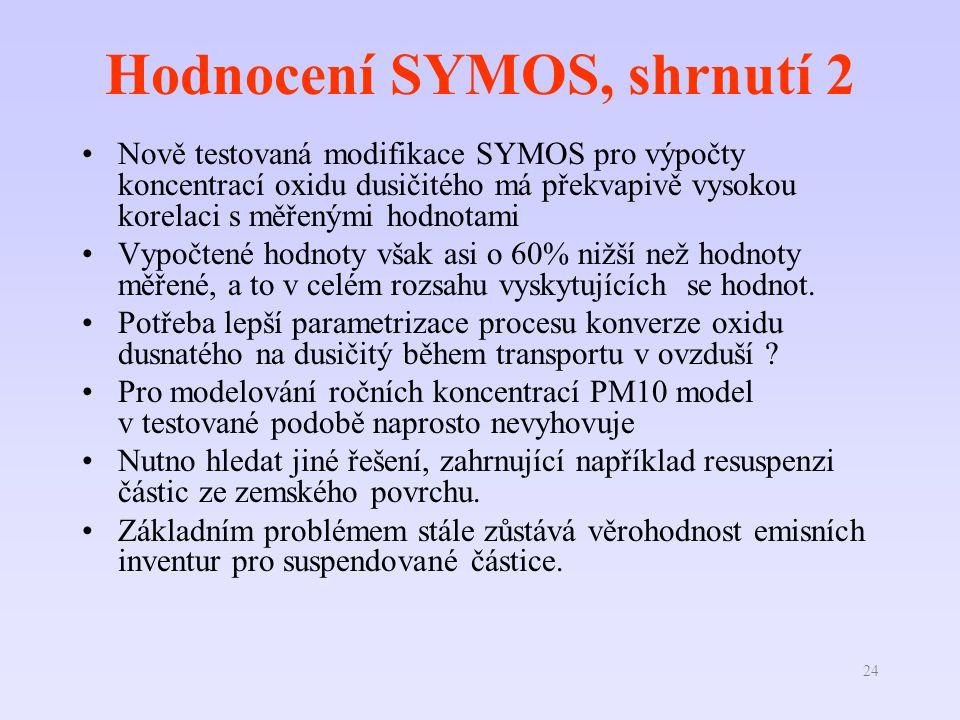 24 Hodnocení SYMOS, shrnutí 2 Nově testovaná modifikace SYMOS pro výpočty koncentrací oxidu dusičitého má překvapivě vysokou korelaci s měřenými hodnotami Vypočtené hodnoty však asi o 60% nižší než hodnoty měřené, a to v celém rozsahu vyskytujících se hodnot.