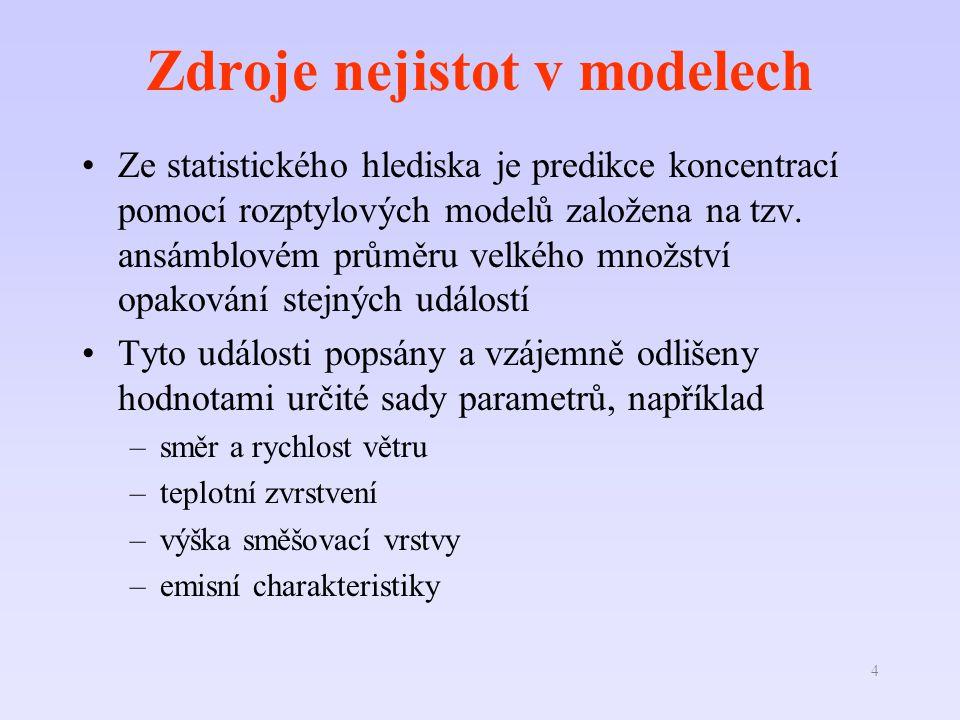 4 Zdroje nejistot v modelech Ze statistického hlediska je predikce koncentrací pomocí rozptylových modelů založena na tzv. ansámblovém průměru velkého