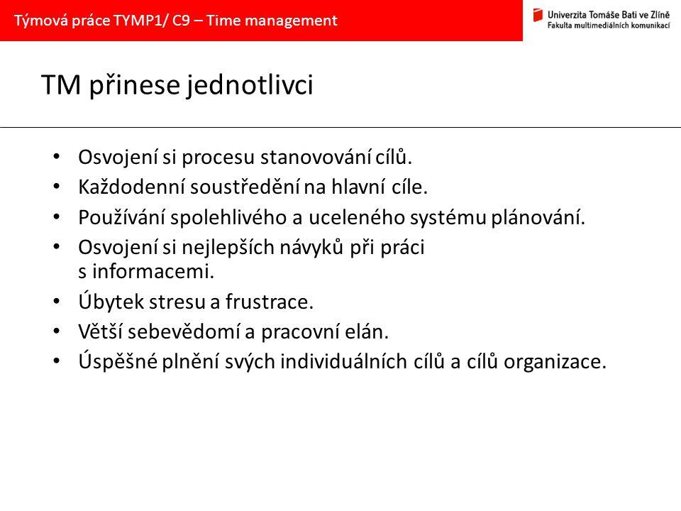 TM přinese jednotlivci Osvojení si procesu stanovování cílů. Každodenní soustředění na hlavní cíle. Používání spolehlivého a uceleného systému plánová