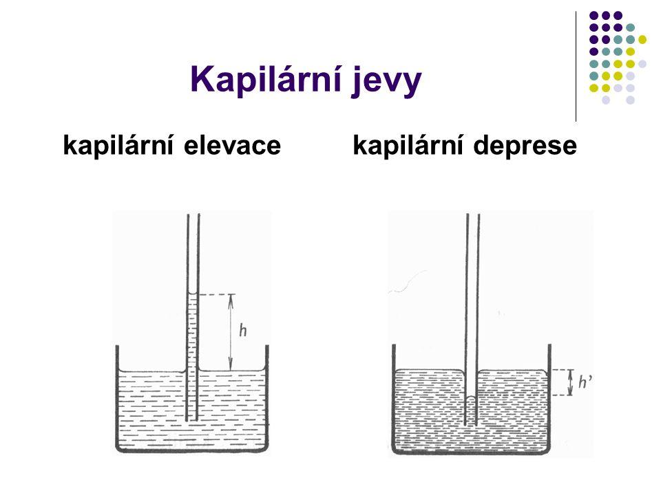 Kapilární jevy kapilární elevace kapilární deprese