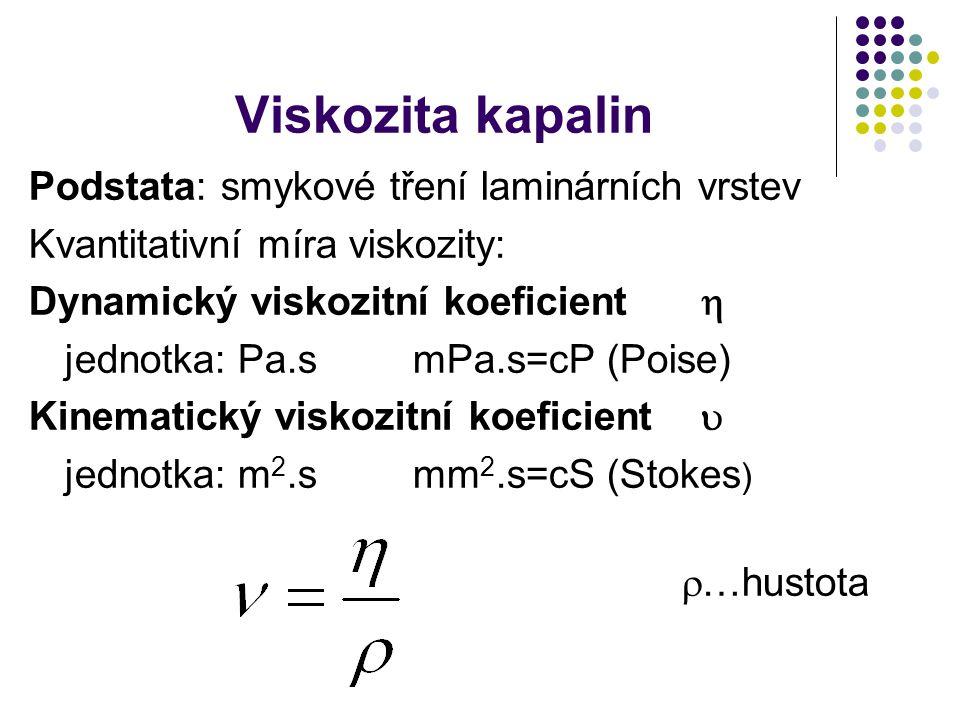 Viskozita kapalin Podstata:smykové tření laminárních vrstev Kvantitativní míra viskozity: Dynamický viskozitní koeficient  jednotka: Pa.smPa.s=cP (Poise) Kinematický viskozitní koeficient  jednotka: m 2.smm 2.s=cS (Stokes )  …hustota