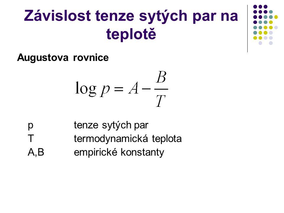 Závislost tenze sytých par na teplotě Augustova rovnice ptenze sytých par Ttermodynamická teplota A,Bempirické konstanty