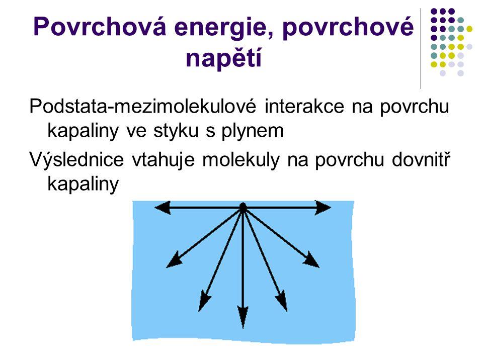 Povrchová energie, povrchové napětí Podstata-mezimolekulové interakce na povrchu kapaliny ve styku s plynem Výslednice vtahuje molekuly na povrchu dovnitř kapaliny