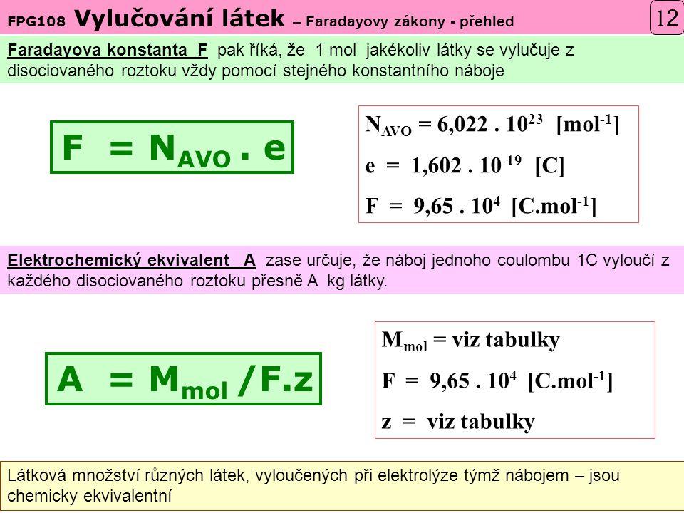FPG108 Vylučování látek – Faradayovy zákony - přehled Faradayova konstanta F pak říká, že 1 mol jakékoliv látky se vylučuje z disociovaného roztoku vždy pomocí stejného konstantního náboje Elektrochemický ekvivalent A zase určuje, že náboj jednoho coulombu 1C vyloučí z každého disociovaného roztoku přesně A kg látky.