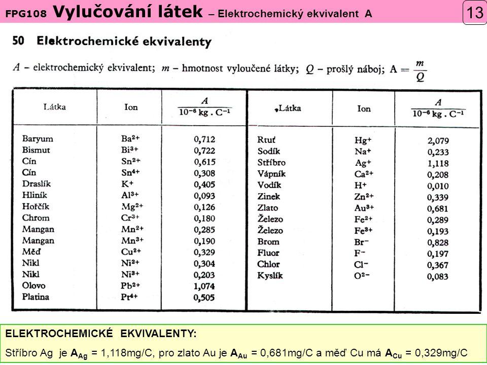 FPG108 Vylučování látek – Elektrochemický ekvivalent A 13 ELEKTROCHEMICKÉ EKVIVALENTY: Stříbro Ag je A Ag = 1,118mg/C, pro zlato Au je A Au = 0,681mg/C a měď Cu má A Cu = 0,329mg/C
