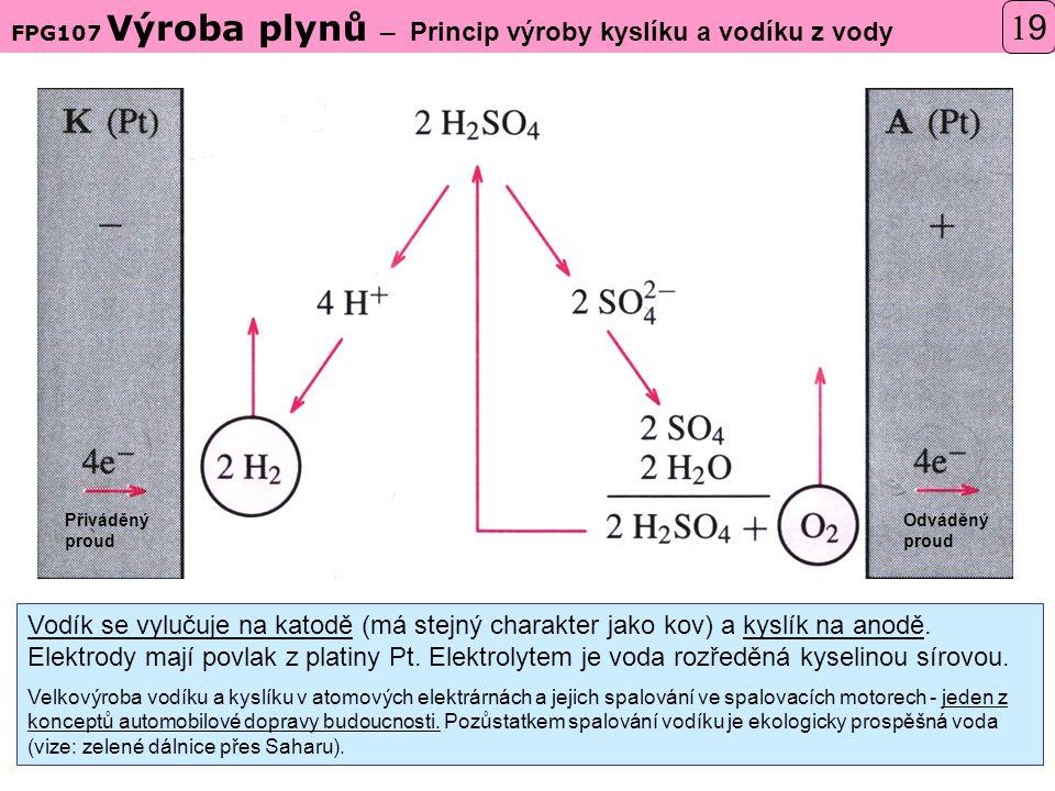 FPG107 Výroba plynů – Princip výroby kyslíku a vodíku z vody Vodík se vylučuje na katodě (má stejný charakter jako kov) a kyslík na anodě.