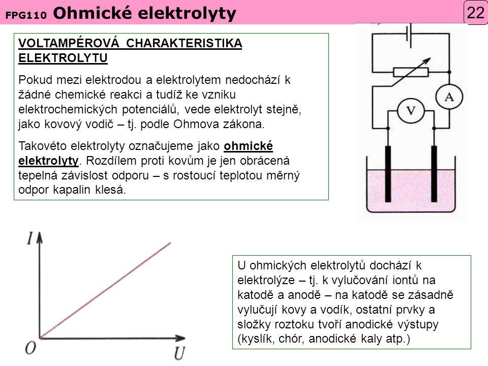 FPG110 Ohmické elektrolyty 22 VOLTAMPÉROVÁ CHARAKTERISTIKA ELEKTROLYTU Pokud mezi elektrodou a elektrolytem nedochází k žádné chemické reakci a tudíž ke vzniku elektrochemických potenciálů, vede elektrolyt stejně, jako kovový vodič – tj.