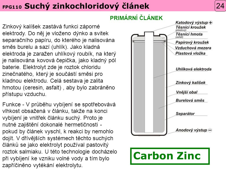 Zinkový kalíšek zastává funkci záporné elektrody.