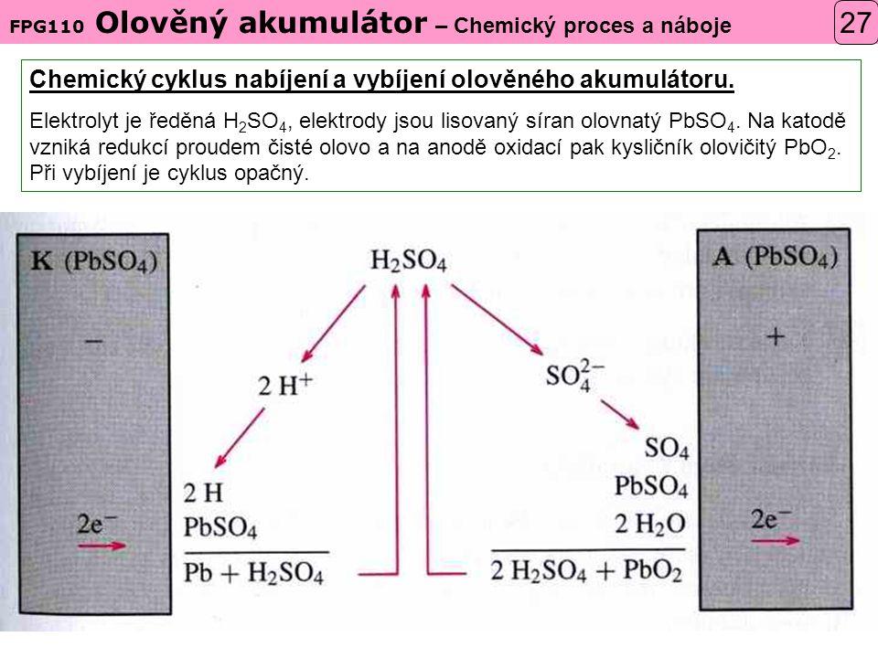 FPG110 Olověný akumulátor – Chemický proces a náboje 27 Chemický cyklus nabíjení a vybíjení olověného akumulátoru.