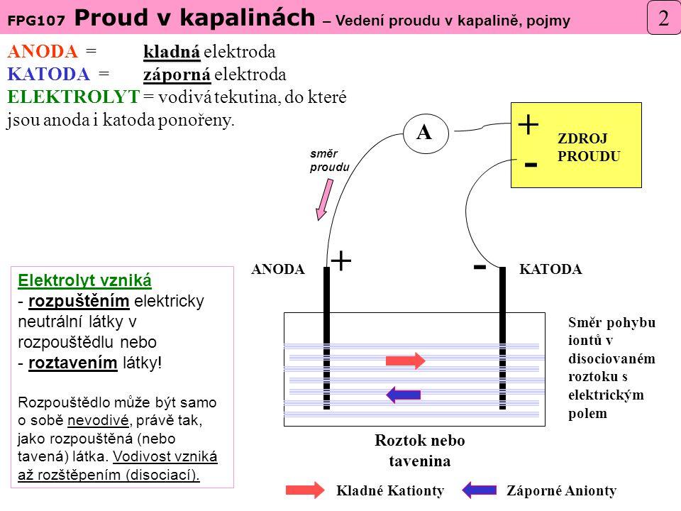 Roztok nebo tavenina ANODAKATODA Kladné KationtyZáporné Anionty Směr pohybu iontů v disociovaném roztoku s elektrickým polem + - ZDROJ PROUDU A + - Elektrolyt vzniká - rozpuštěním elektricky neutrální látky v rozpouštědlu nebo - roztavením látky.