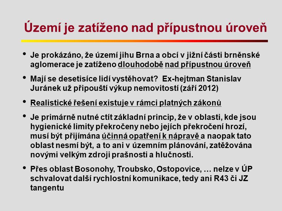 Území je zatíženo nad přípustnou úroveň Je prokázáno, že území jihu Brna a obcí v jižní části brněnské aglomerace je zatíženo dlouhodobě nad přípustno