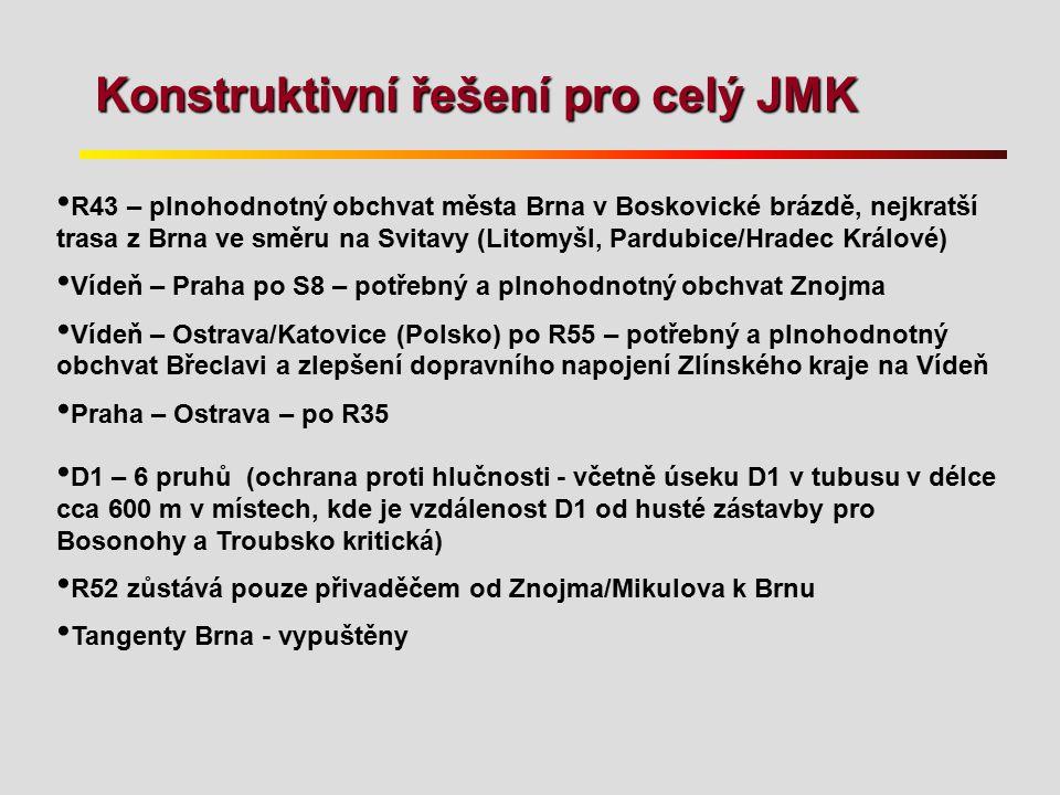 Konstruktivní řešení pro celý JMK R43 – plnohodnotný obchvat města Brna v Boskovické brázdě, nejkratší trasa z Brna ve směru na Svitavy (Litomyšl, Par