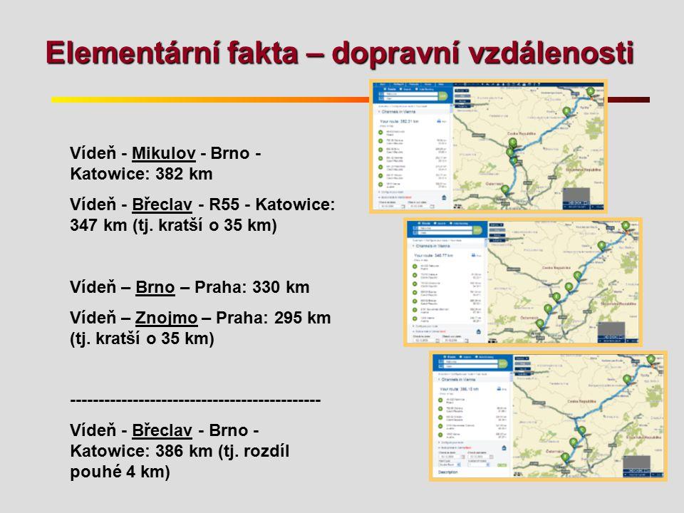 Elementární fakta – dopravní vzdálenosti Vídeň - Mikulov - Brno - Katowice: 382 km Vídeň - Břeclav - R55 - Katowice: 347 km (tj. kratší o 35 km) Vídeň