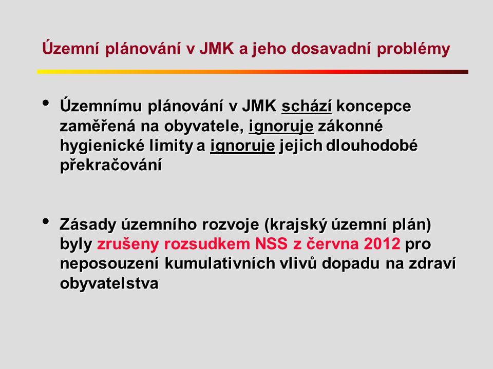 Územní plánování v JMK a jeho dosavadní problémy Územnímu plánování v JMK schází koncepce zaměřená na obyvatele, ignoruje zákonné hygienické limity a