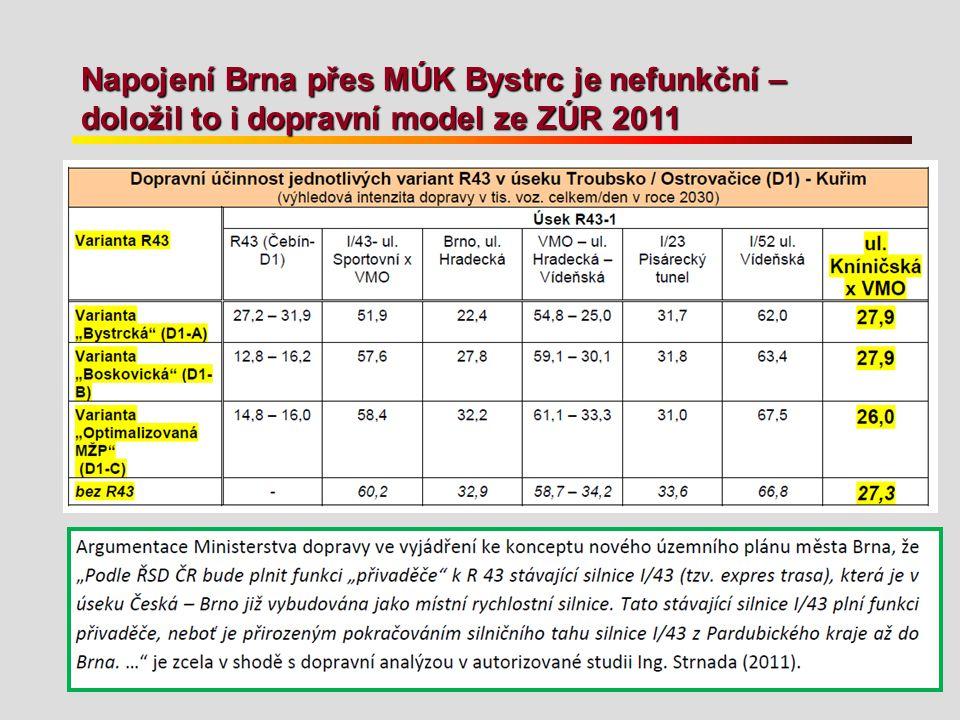 Napojení Brna přes MÚK Bystrc je nefunkční – doložil to i dopravní model ze ZÚR 2011