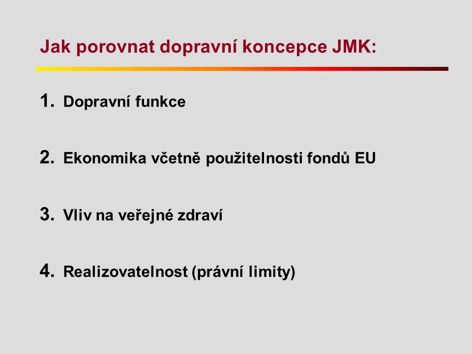 Jak porovnat dopravní koncepce JMK: 1. Dopravní funkce 2. Ekonomika včetně použitelnosti fondů EU 3. Vliv na veřejné zdraví 4. Realizovatelnost (právn