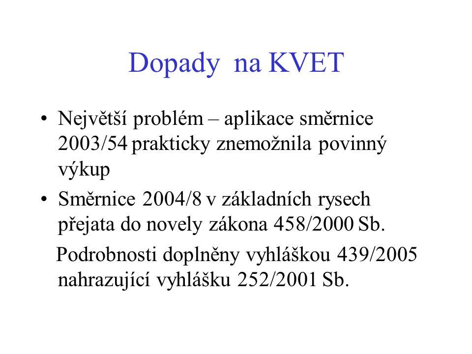 Dopady na KVET Největší problém – aplikace směrnice 2003/54 prakticky znemožnila povinný výkup Směrnice 2004/8 v základních rysech přejata do novely z