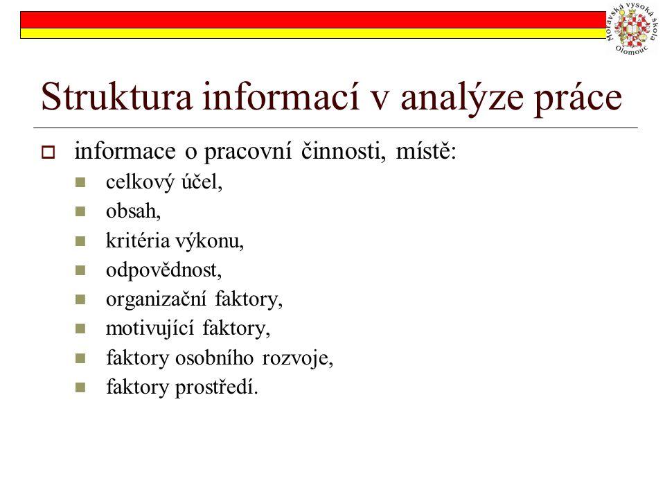 Struktura informací v analýze práce  informace o pracovní činnosti, místě: celkový účel, obsah, kritéria výkonu, odpovědnost, organizační faktory, motivující faktory, faktory osobního rozvoje, faktory prostředí.