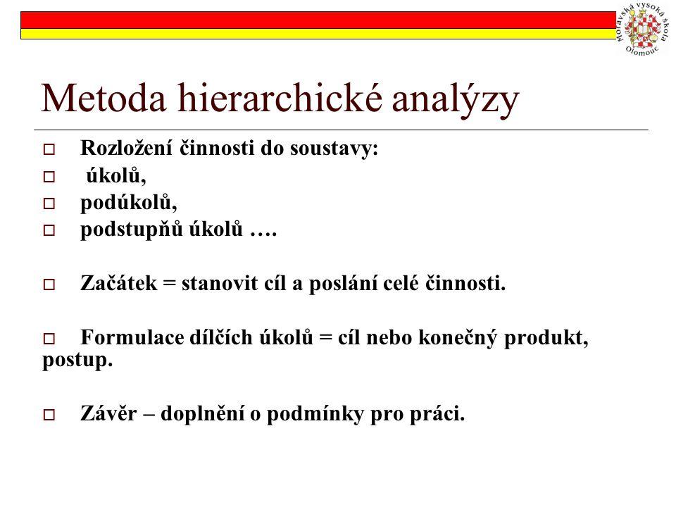 Metoda hierarchické analýzy  Rozložení činnosti do soustavy:  úkolů,  podúkolů,  podstupňů úkolů ….