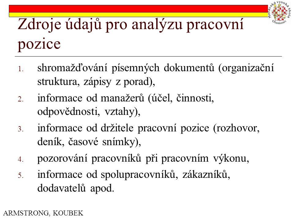Zdroje údajů pro analýzu pracovní pozice 1.