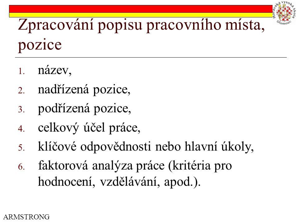 Zpracování popisu pracovního místa, pozice 1.název, 2.
