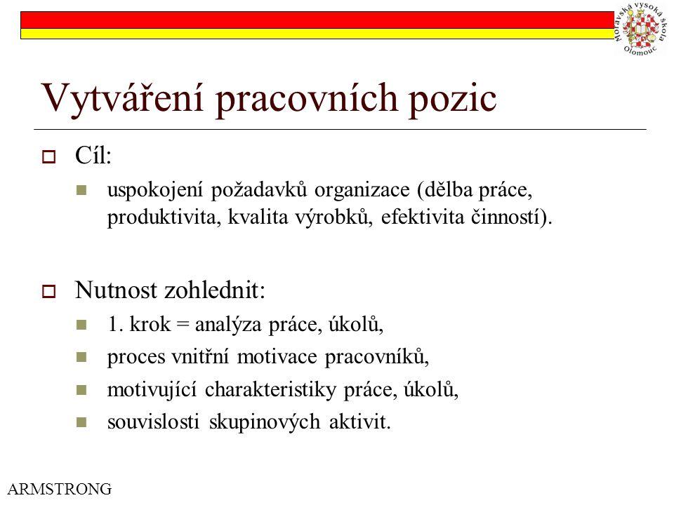 Vytváření pracovních pozic  Cíl: uspokojení požadavků organizace (dělba práce, produktivita, kvalita výrobků, efektivita činností).