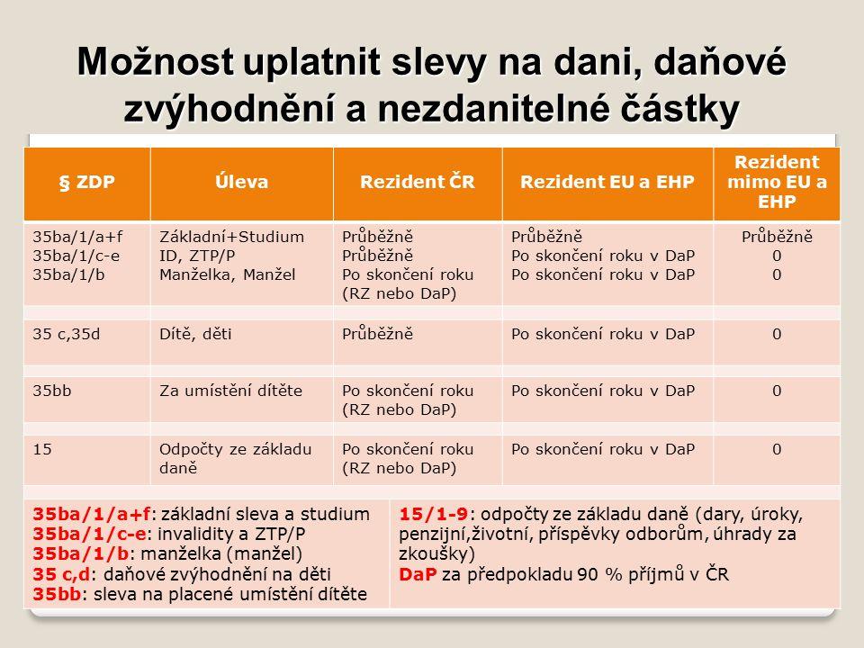 Možnost uplatnit slevy na dani, daňové zvýhodnění a nezdanitelné částky § ZDPÚlevaRezident ČRRezident EU a EHP Rezident mimo EU a EHP 35ba/1/a+f 35ba/1/c-e 35ba/1/b Základní+Studium ID, ZTP/P Manželka, Manžel Průběžně Po skončení roku (RZ nebo DaP) Průběžně Po skončení roku v DaP Průběžně 0 35 c,35dDítě, dětiPrůběžněPo skončení roku v DaP0 35bbZa umístění dítětePo skončení roku (RZ nebo DaP) Po skončení roku v DaP0 15Odpočty ze základu daně Po skončení roku (RZ nebo DaP) Po skončení roku v DaP0 35ba/1/a+f: základní sleva a studium 35ba/1/c-e: invalidity a ZTP/P 35ba/1/b: manželka (manžel) 35 c,d: daňové zvýhodnění na děti 35bb: sleva na placené umístění dítěte 15/1-9: odpočty ze základu daně (dary, úroky, penzijní,životní, příspěvky odborům, úhrady za zkoušky) DaP za předpokladu 90 % příjmů v ČR