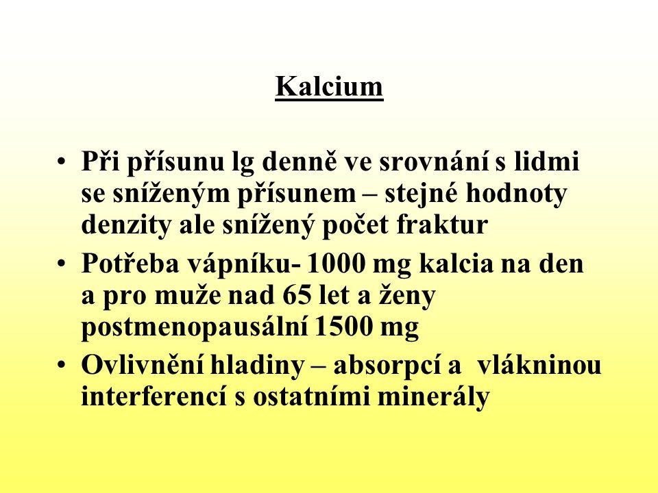 Kalcium Při přísunu lg denně ve srovnání s lidmi se sníženým přísunem – stejné hodnoty denzity ale snížený počet fraktur Potřeba vápníku- 1000 mg kalc