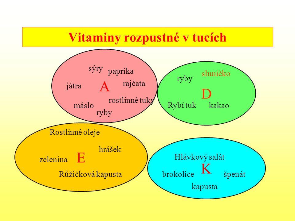 Vitaminy rozpustné v tucích A D E K játra máslo sýry ryby rostlinné tuky Rostlinné oleje zelenina Růžičková kapusta hrášek paprika rajčata Rybí tuk ry