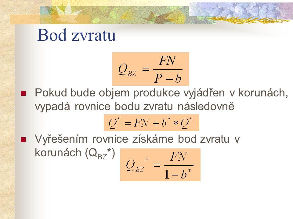 Bod zvratu Pokud bude objem produkce vyjádřen v korunách, vypadá rovnice bodu zvratu následovně Vyřešením rovnice získáme bod zvratu v korunách (Q BZ
