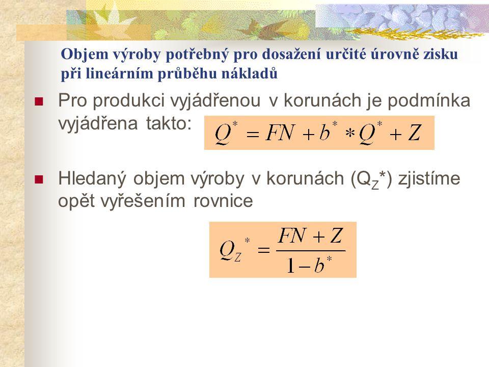 Objem výroby potřebný pro dosažení určité úrovně zisku při lineárním průběhu nákladů Pro produkci vyjádřenou v korunách je podmínka vyjádřena takto: H