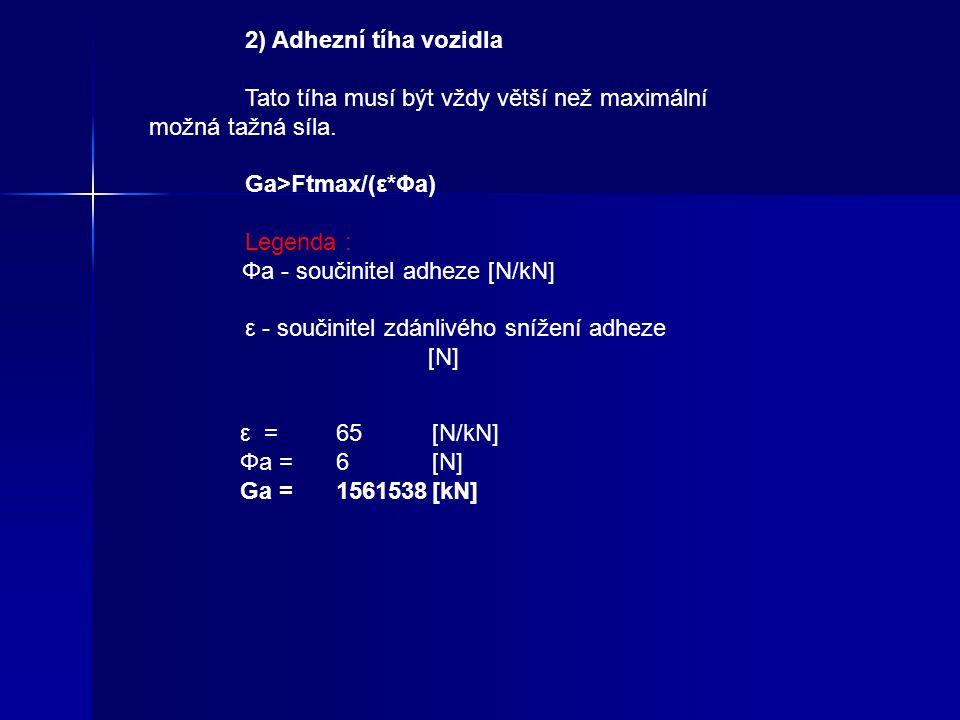 Zadání a výsledky: Gl=200000 [kN] Gv=400000 [kN] Po=658 Pr=356 [N/kN] Psmax=1 Pa=0 [N/t] g=9,81 Ftmax=6,09E+08 [kN]
