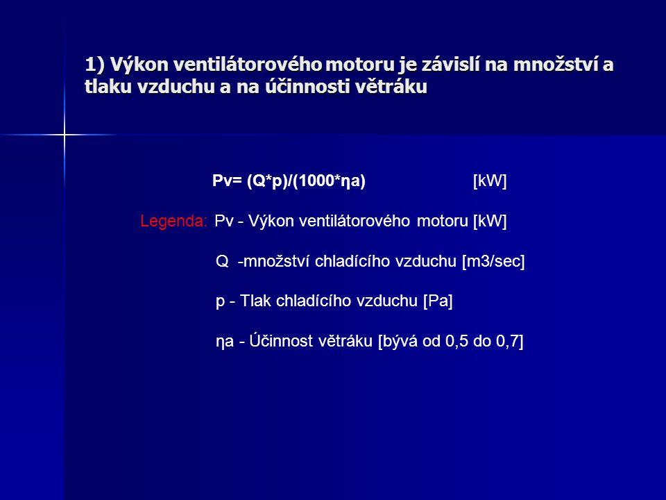 Pomocné pohony jsou : 1) Ventilátory trakčních motorů 2) Výkon pro pohon ventilátoru chladiče 3) Pohon čerpadla oleje transformátoru 4) Pohon kompreso