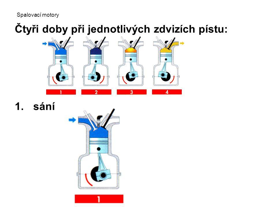 Spalovací motory Čtyři doby při jednotlivých zdvizích pístu: 1.sání