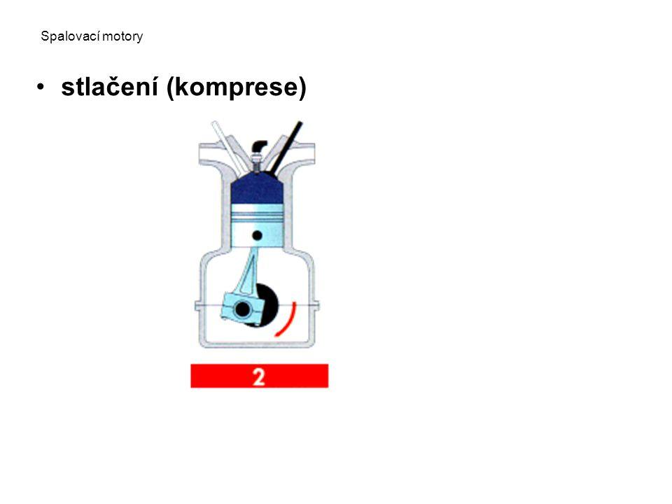 Spalovací motory stlačení (komprese)